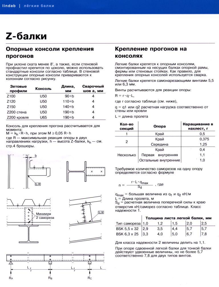 Опорные консоли крепления прогонов. Z-балки на блоге AZM Больше ЛМК в России www.steelbuildings.ru