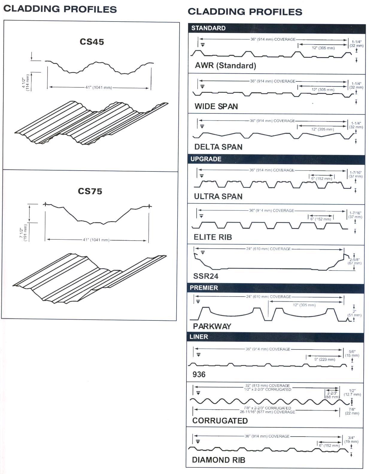 Больше ЛМК в России www.steelbuildings.ru Учим МатЧасть, профнастил и не только: Cladding Profiles (BEHLEN).