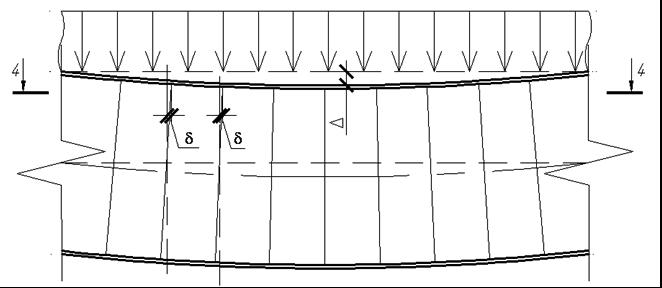 Больше ЛМК в России www.steelbuildings.ru Гипотеза о работе балки с гофрированной стенкой (гофро-балки) при статической нагрузке. Часть 3.