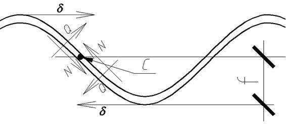 Больше ЛМК в России www.steelbuildings.ru Гипотеза о работе балки с гофрированной стенкой (гофро-балки) при статической нагрузке. Часть 4.