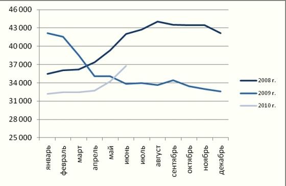 """Больше ЛМК в России www.steelbuildings.ru Журнал """"Снабжение и Контракты"""" прогнозирует продолжение роста цен на стальную балку на июнь и стабилизацию в июле-августе."""