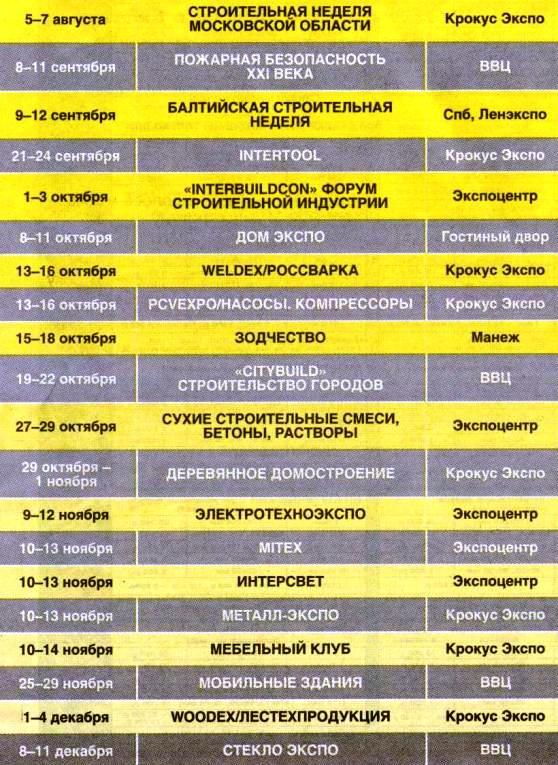 Больше ЛМК в России www.steelbuildings.ru Вот какие выставки в Москве поддерживает СТРОЙКА. Федеральный выпуск (до конца Z009 года)):